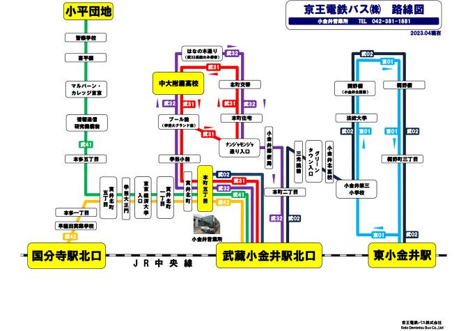 「武蔵小金井駅南口」の時刻表/バス乗換案内/路線 …